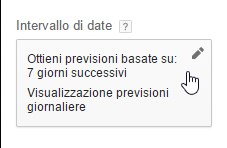 Analisi Keyword: Intervallo di Date